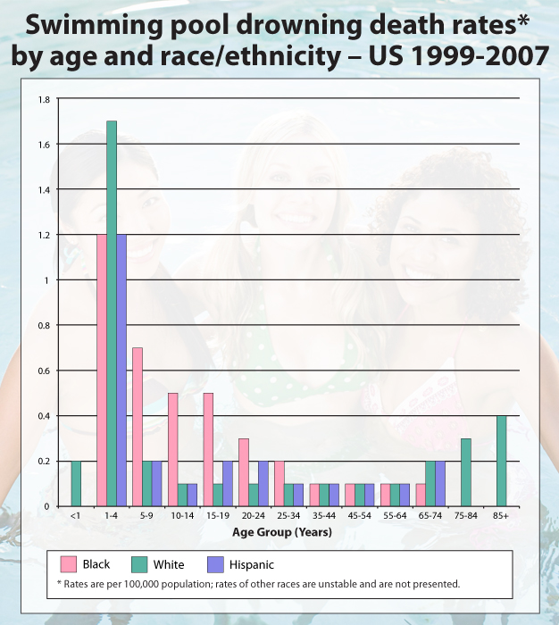Bad Chart Thursday Straight Men Can 39 T Get Hiv Because Science Skepchick