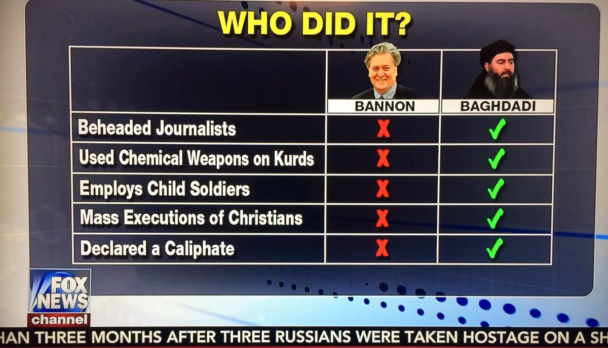 Fox News Bannon Baghdadi comparison