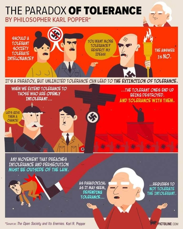 Photo of Popper and the Paradox of Tolerance