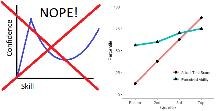 "The ""fake"" vs the real DKE graph"